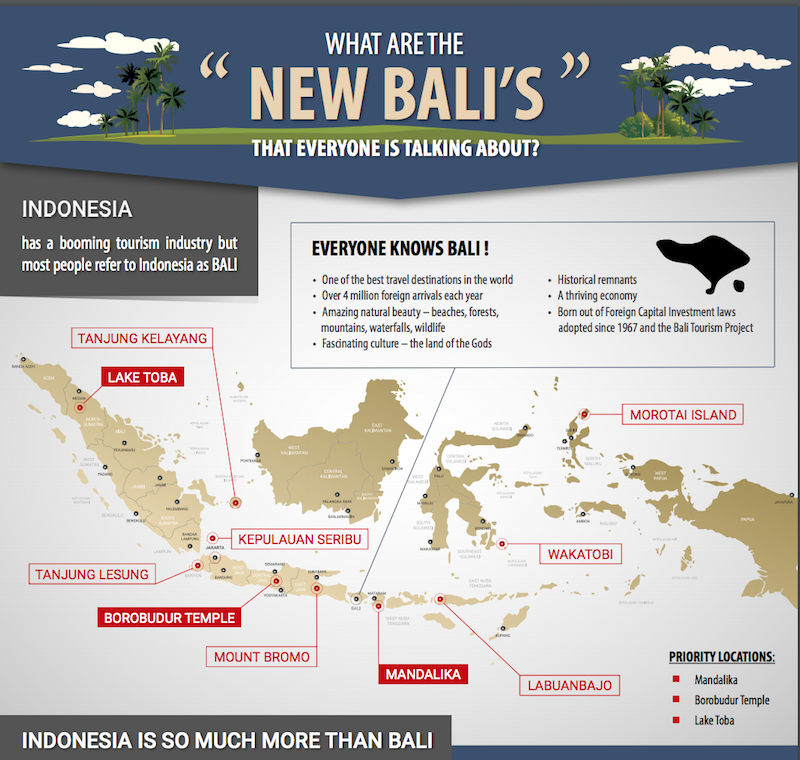 The 10 New Bali S Explained The Future Of Tourism In